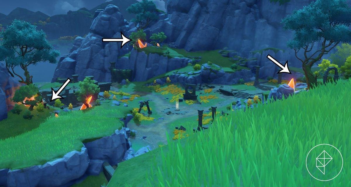 Руины в траве со стрелками, указывающими на светящийся оранжевый янтарь под деревьями.