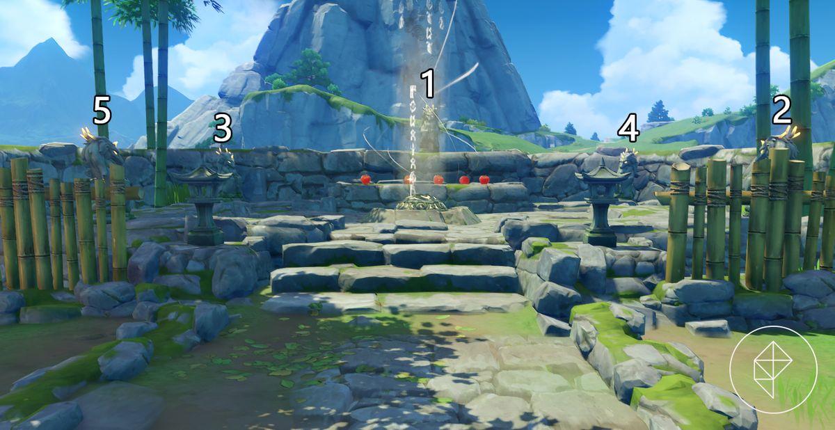 Скриншот места в Genshin Impact с несколькими статуями, а также порядок их активации.
