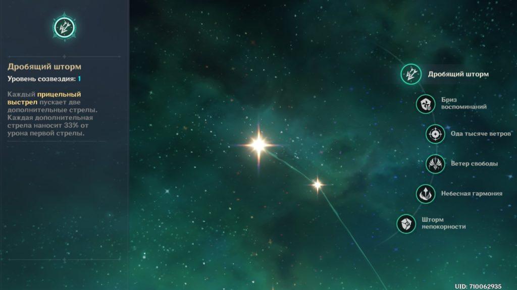 созвездия Венти