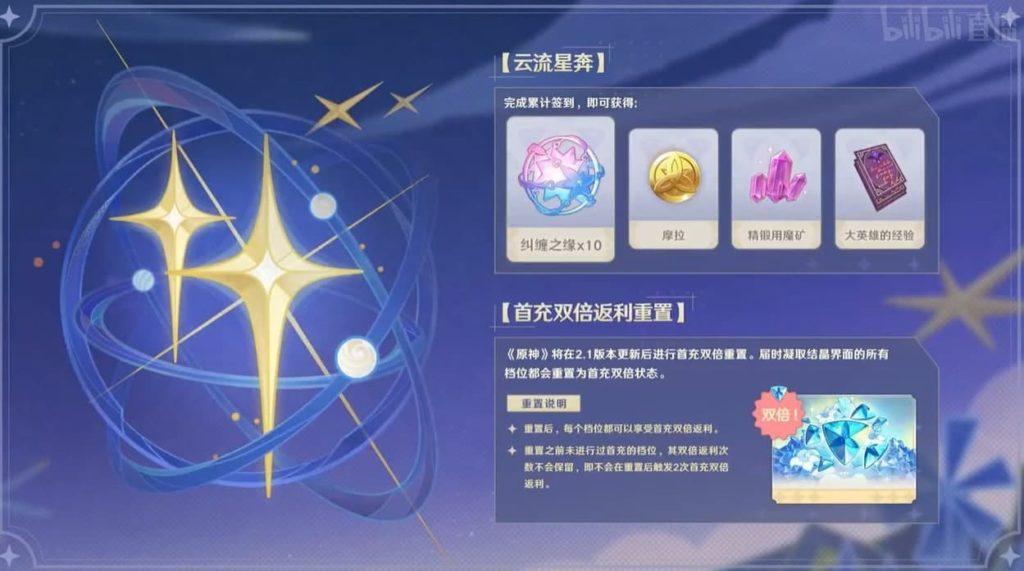 Награды годовщины Genshin Impact